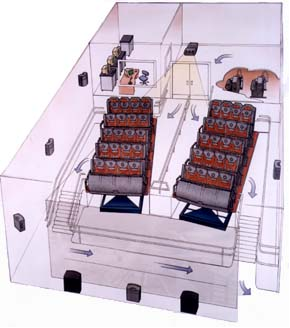 3D Motion Cinema Diagram Interlink Used Ride