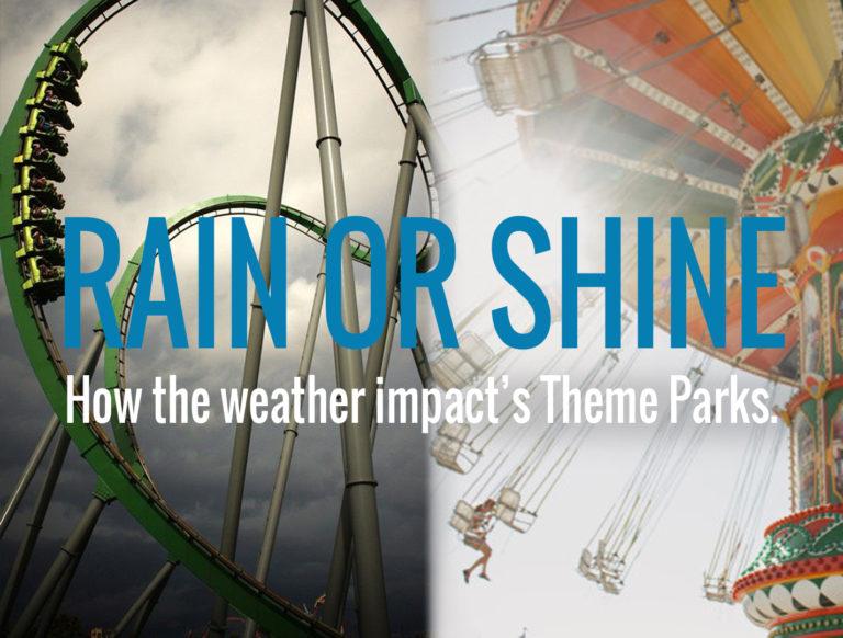 Interlink Blog : Rain or shine thumb